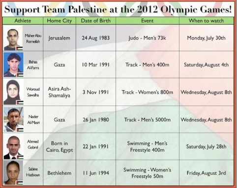 Palestinian Olympic team